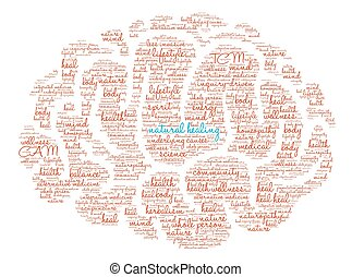 Natural Healing Brain Word Cloud - Natural Healing Brain...