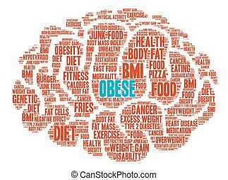 Obese Brain Word Cloud - Obese Brain word cloud on a white...