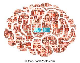 Junk Food Brain Word Cloud - Junk Food Brain word cloud on a...