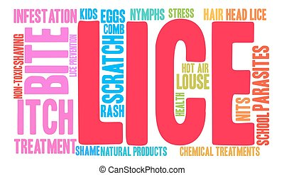 Lice Word Cloud - Lice word cloud on a white background.