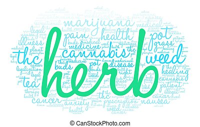 Herb Word Cloud - Herb word cloud on a white background.