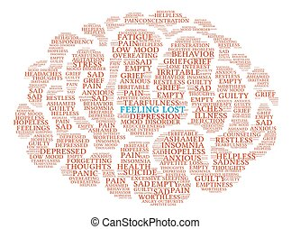 Feeling Lost Brain Word Cloud - Feeling Lost Brain word...