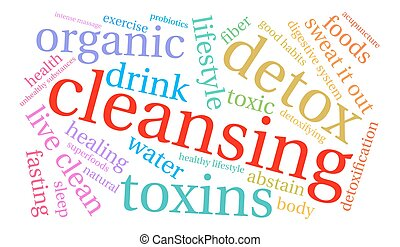 Cleansing Word Cloud - Cleansing word cloud on a white...