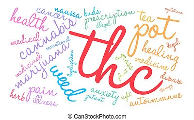 THC Word Cloud - THC word cloud on a white background.