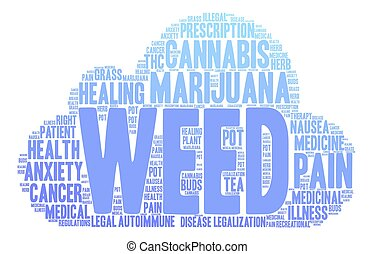 Weed Word Cloud - Weed word cloud on a white background.