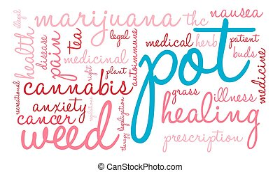 Pot Word Cloud - Pot word cloud on a white background.