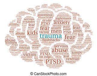 Trauma Brain Word Cloud
