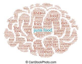 alimento, cerebro, chatarra, palabra, nube