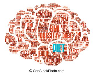 Diet Brain Word Cloud - Diet Brain word cloud on a white...