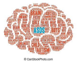 ASDs Brain Word Cloud on a white background.