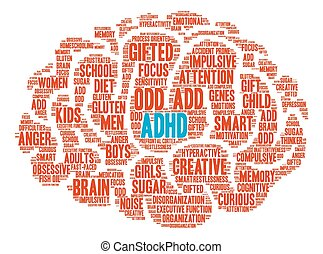 ADHD Brain Word Cloud - ADHD Brain word cloud on a white...