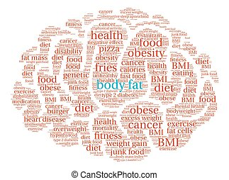 Body Fat Brain Word Cloud - Body Fat Brain word cloud on a...