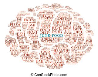 Junk Food Brain Word Cloud - Junk Food Brain word cloud on a...