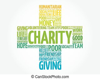 Charity word cloud collage
