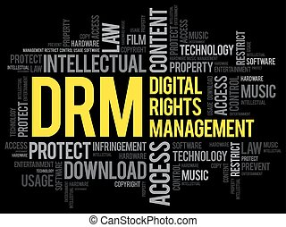 DRM - Digital Rights Management word cloud, business concept...