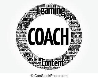 Coach circle word cloud