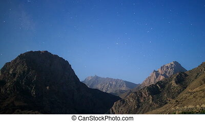 Stars over the lake. Iskander-Kul. Tajikistan. Time Lapse