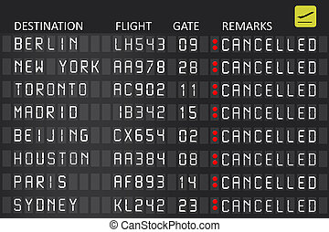 Airport billboard panel with cancelled flights