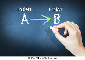 Point a to b concept