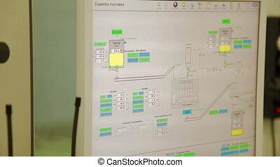 Remote control of laminated chipboard machine - furniture...