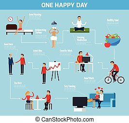 One Happy Day Flowchart - One happy day flowchart with date...