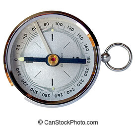 Compass navigation instrument for finding north direction