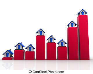 Real estate chart. Shows a rise in prices for real estate