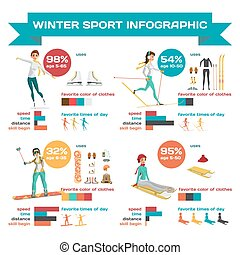 Infographic with women engaged in winter sports. Cartoon style vector illustration