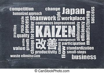 Kaizen concept - continuous improvement word cloud - Kaizen...