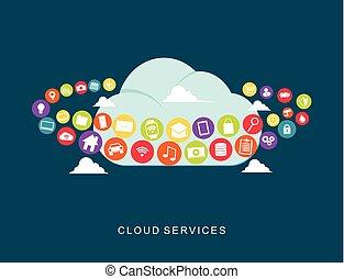 Cloud services technology.