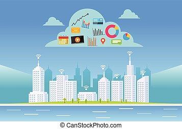 Cloud services. Smart city.