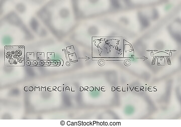 drone delivery of a parcel from the warehouse - drone...