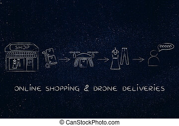 commercial drone delivery of parcel, shop to customer -...