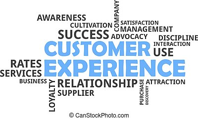 word cloud - customer experience - A word cloud of customer...
