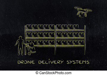 drone delivery of online order parcel, warehouse version -...