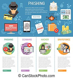 Cyber Crime phishing infographics with flat Icons Hacker,...