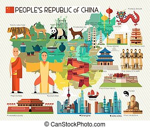 China Travel Collection - Vector Set of Various Chinese...