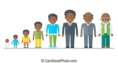 aging concept of african male - Aging concept of African...