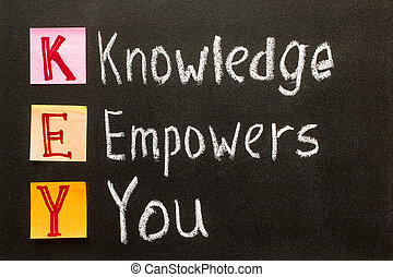Hand writing Knowledge Empowers You on blackboard