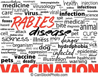 Rabies - viral incurable disease of humans and animals....
