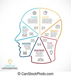 Vector brain linear infographic. Template for human head...