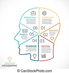 Vector brain linear infographic - Layout for your options or...