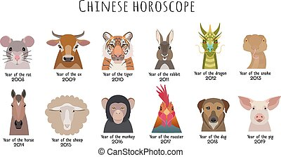 Vector Heads animals of Chinese horoscope in cartoon flat style