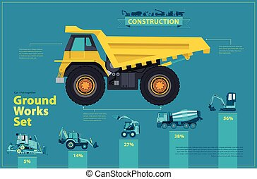 Yellow truck. Blue infographic set, ground works blue...