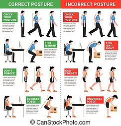 Correct And Incorrect Postures Infographics - Flat...