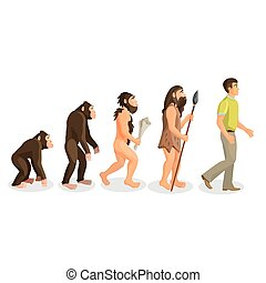 Evolution ape to man process and related concepts. -...