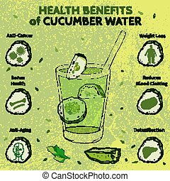Cucumber Benefits Image - Health benefits of cucumber water....