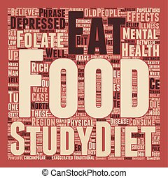 Believe It You Are What You Eat text background wordcloud concept