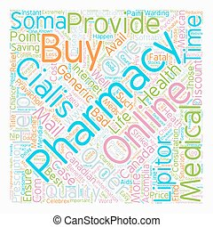 Benefits of 24X7 Pharmacy text background wordcloud concept