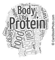 Boost Energy Control Hunger text background wordcloud...